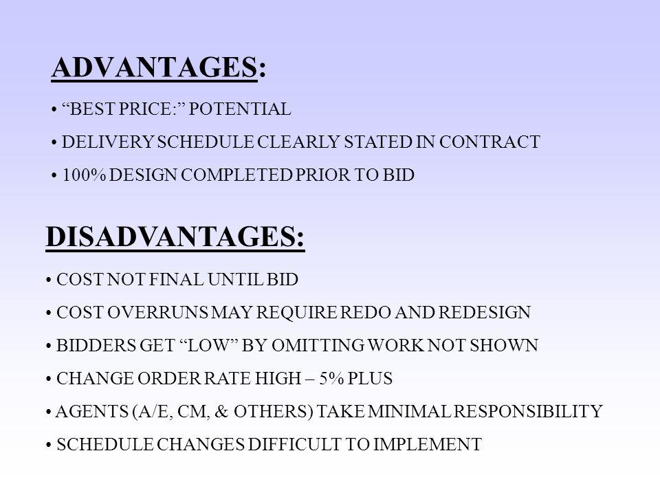 CAMPUS A/E SUB-CONTRACTOR CONSTRUCTION MANAGER @ RISK CM/PM PLANNINGBUDGETDESIGN CONSTRUCTIONEQUIPOCCUPY AGENT CM @ RISK AGENT/VENDOR GMP CM