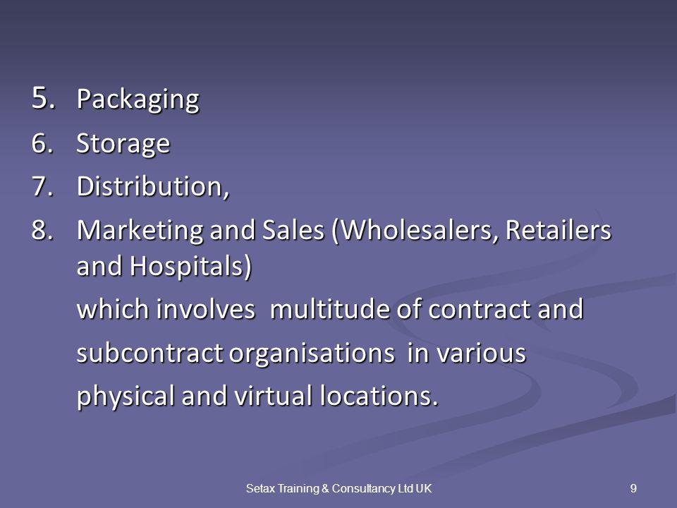 9Setax Training & Consultancy Ltd UK 5.