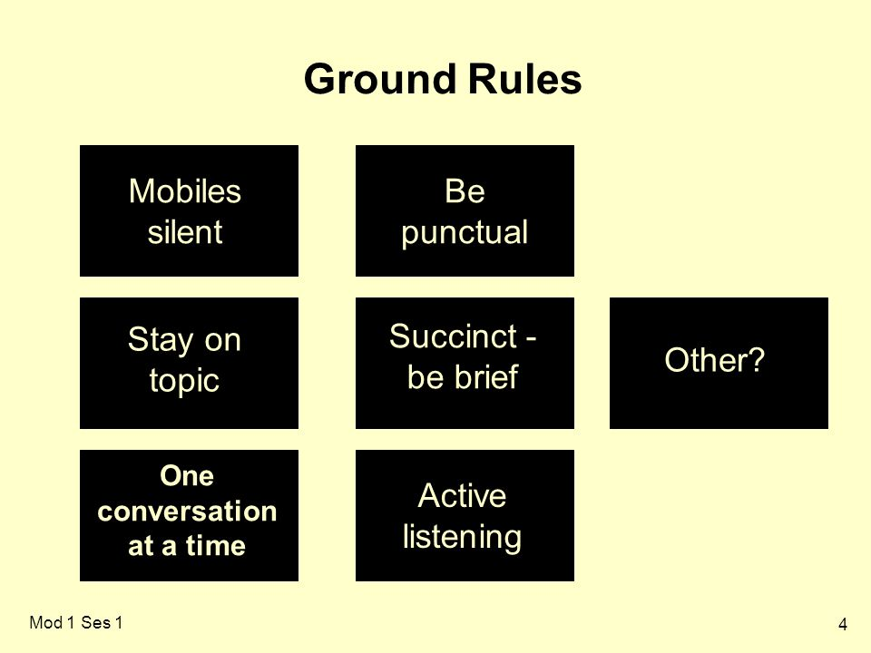 4 Mod 1 Ses 1 Ground Rules Mobiles silent Be punctual Stay on topic Succinct - be brief One conversation at a time Active listening Other?