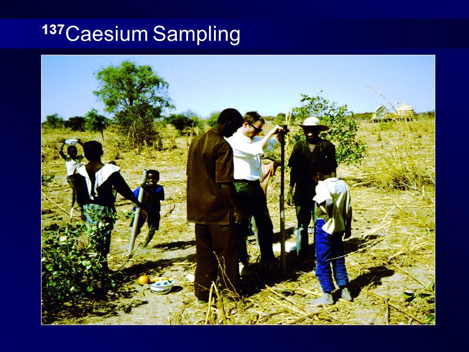 137 Caesium Sampling