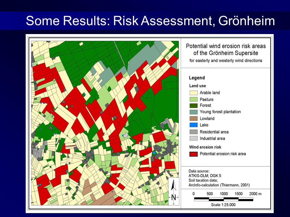 Some Results: Risk Assessment, Grönheim