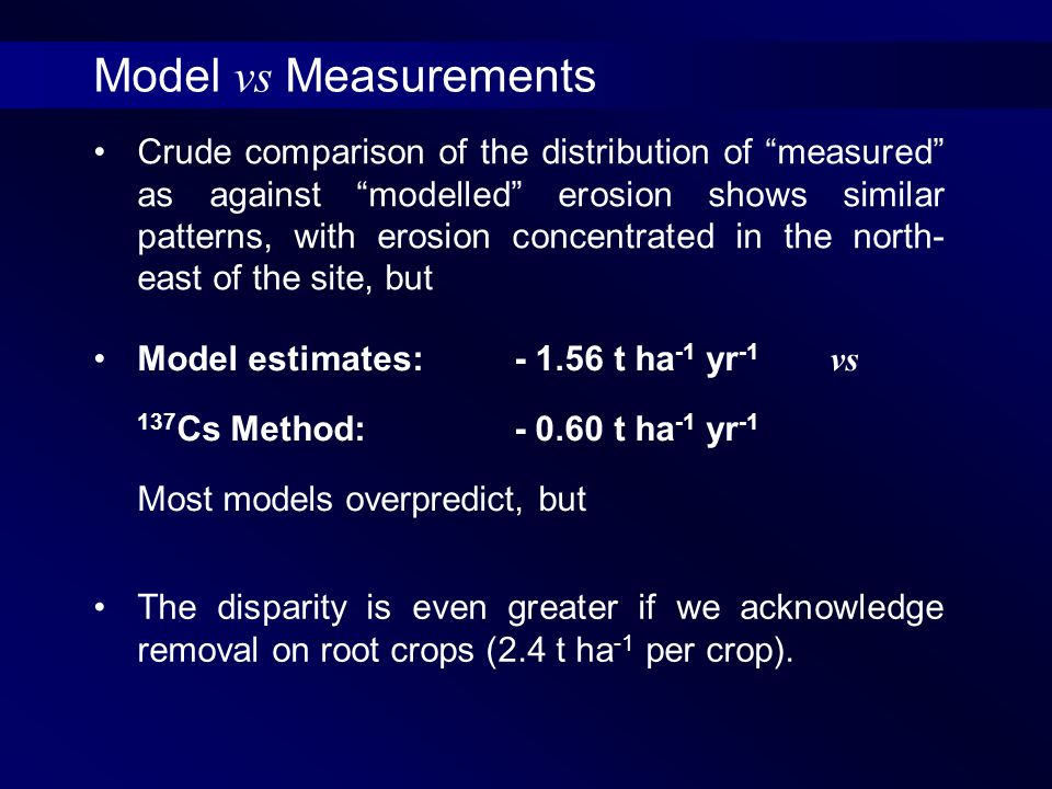 Model vs Measurements Crude comparison of the distribution of measured as against modelled erosion shows similar patterns, with erosion concentrated in the north- east of the site, but Model estimates:- 1.56 t ha -1 yr -1 vs 137 Cs Method: - 0.60 t ha -1 yr -1 Most models overpredict, but The disparity is even greater if we acknowledge removal on root crops (2.4 t ha -1 per crop).