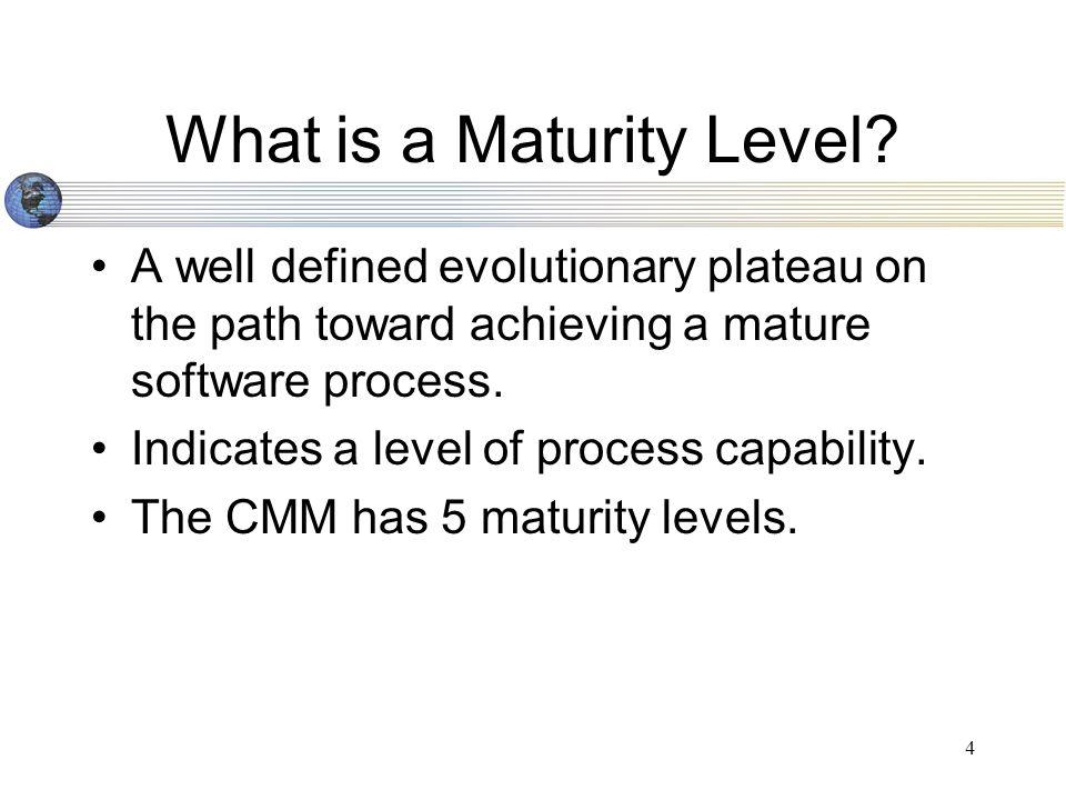 5 Maturity Level Key Process Areas (KPA) No.of Goals per KPA No.