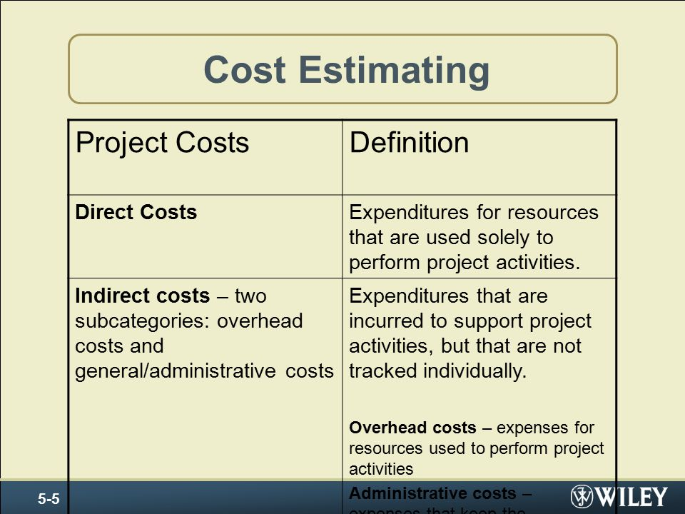 Cost Estimating 5-5 Project CostsDefinition Direct CostsExpenditures for resources that are used solely to perform project activities.