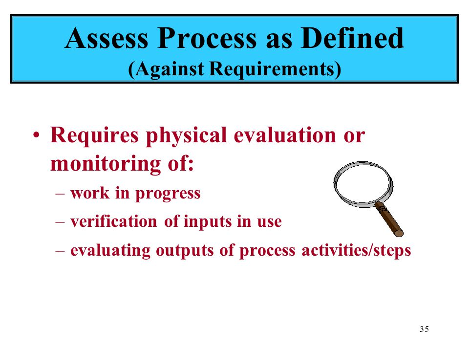 35 Assess Process as Defined (Against Requirements) Requires physical evaluation or monitoring of: –work in progress –verification of inputs in use –evaluating outputs of process activities/steps