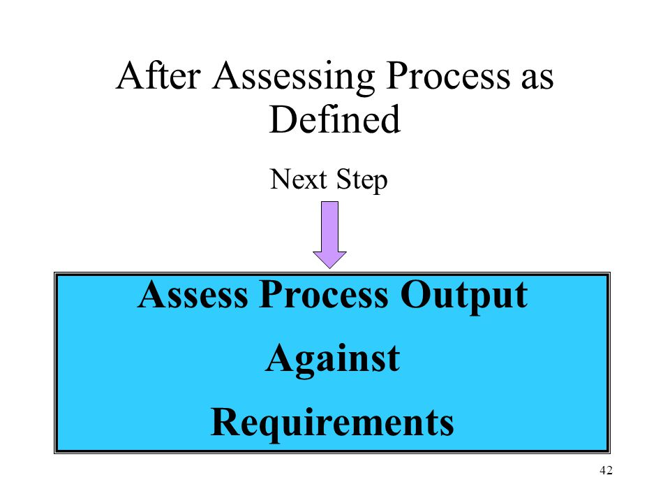 42 After Assessing Process as Defined Next Step Assess Process Output Against Requirements