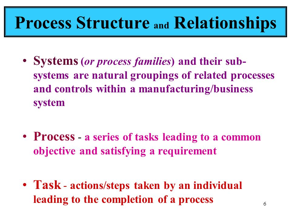 6 Process Structure and Relationships Systems (or process families) and their sub- systems are natural groupings of related processes and controls within a manufacturing/business system Process - a series of tasks leading to a common objective and satisfying a requirement Task - actions/steps taken by an individual leading to the completion of a process