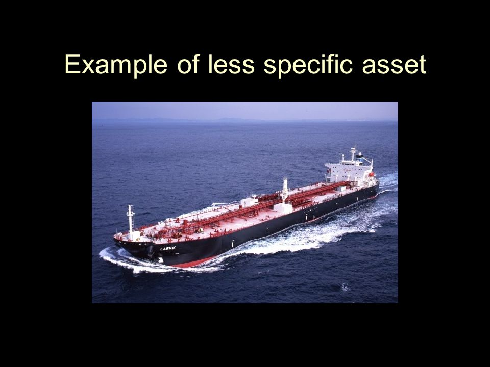 Specific assets ▪ Ex ante competition & ex post bilateral monopoly leads to two problems: ♦ex post bargaining on level of trade ♦ex ante underinvestment