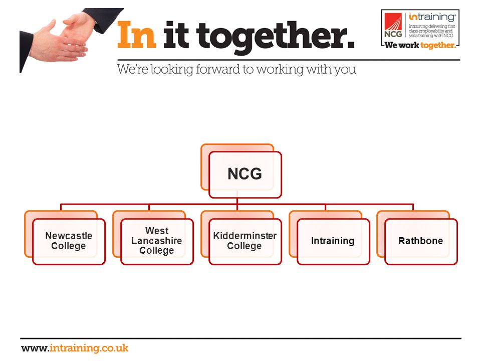 NCG Newcastle College West Lancashire College Kidderminster College IntrainingRathbone