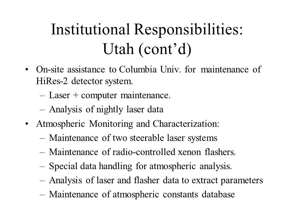 Institutional Responsibilities: Utah (cont'd) Maintenance of standard HiRes code library.