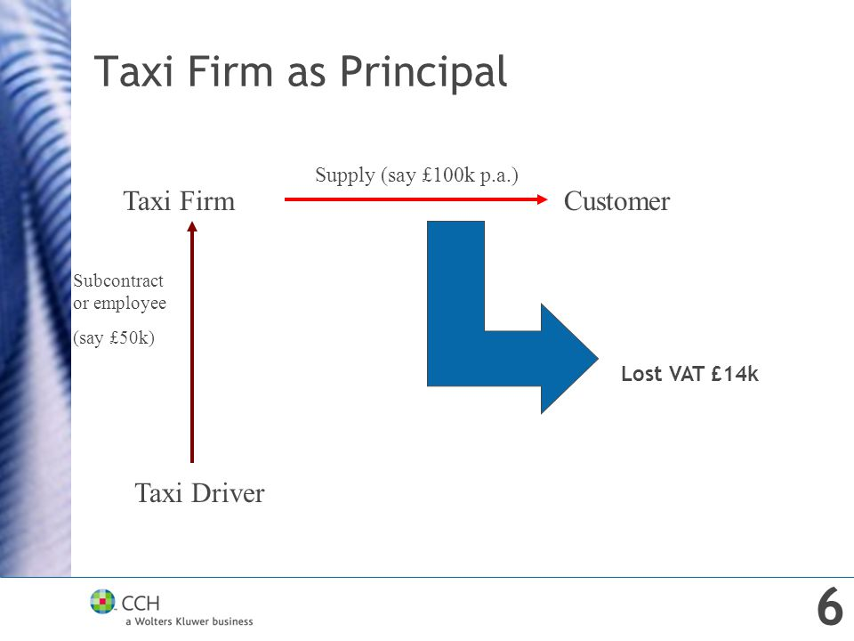 Taxi Firm as Principal Taxi FirmCustomer Taxi Driver Supply (say £100k p.a.) Subcontract or employee (say £50k) Lost VAT £14k 6