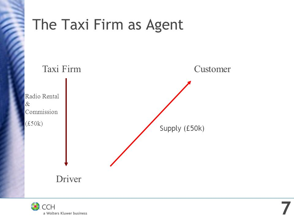 The Taxi Firm as Agent Taxi FirmCustomer Driver Radio Rental & Commission (£50k) Supply (£50k) 7