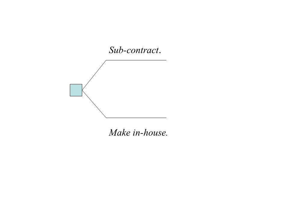 Make in-house. Sub-contract.