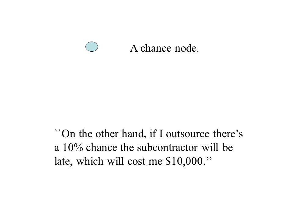A chance node. ``On the other hand, if I outsource there's a 10% chance the subcontractor will be late, which will cost me $10,000.''