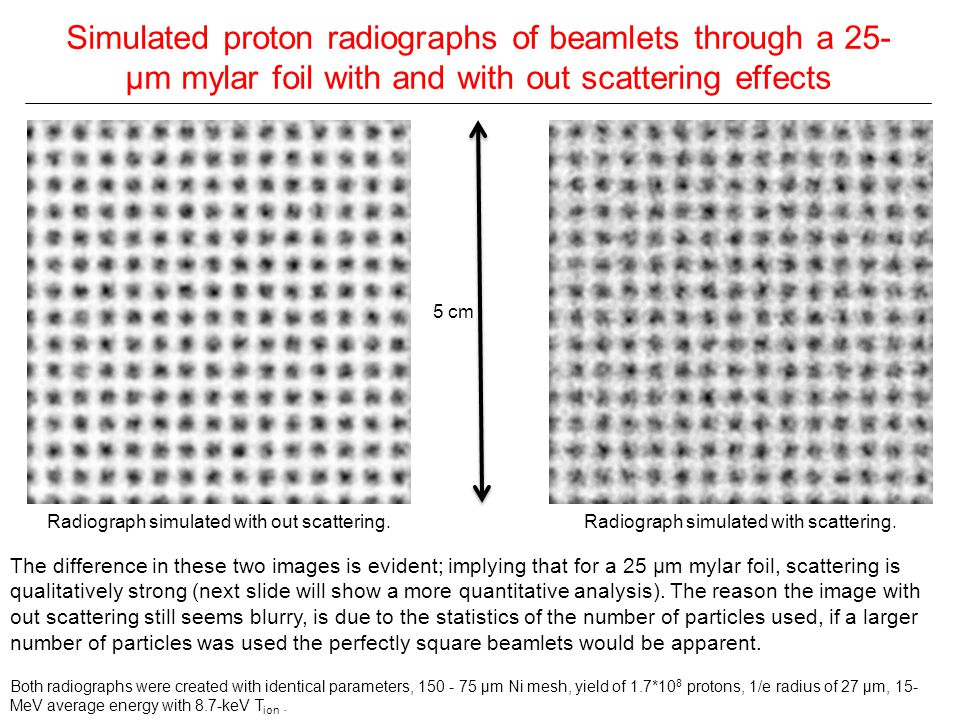 Simulated proton radiographs of beamlets through a 25- μm mylar foil with and with out scattering effects Radiograph simulated with out scattering.Radiograph simulated with scattering.