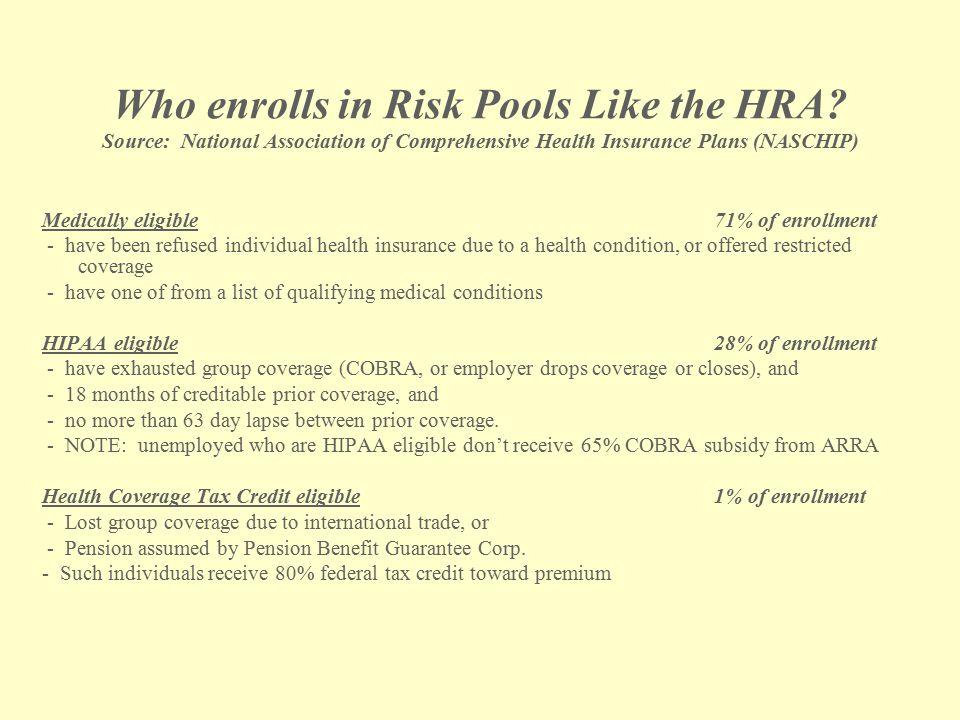 Who enrolls in Risk Pools Like the HRA? Source: National Association of Comprehensive Health Insurance Plans (NASCHIP) Medically eligible 71% of enrol