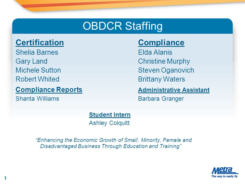 OBDCR Staffing CertificationCompliance Shelia BarnesElda Alanis Gary LandChristine Murphy Michele SuttonSteven Oganovich Robert WhitedBrittany Waters Compliance Reports Administrative Assistant Shanta WilliamsBarbara Granger Student Intern Ashley Colquitt Enhancing the Economic Growth of Small, Minority, Female and Disadvantaged Business Through Education and Training 1