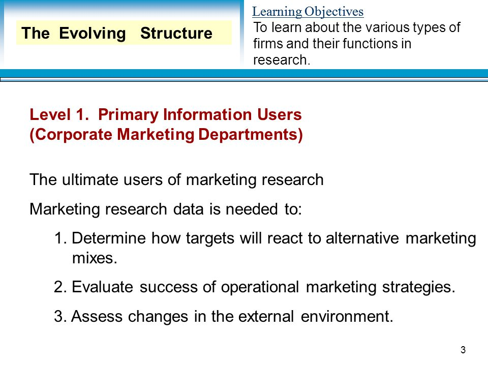 Learning Objectives 3 Level 1.