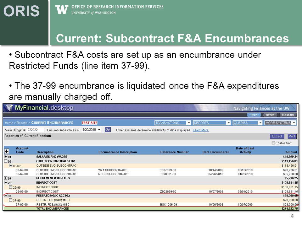 ORIS Current: Subcontract F&A Encumbrances 4 Subcontract F&A costs are set up as an encumbrance under Restricted Funds (line item 37-99).