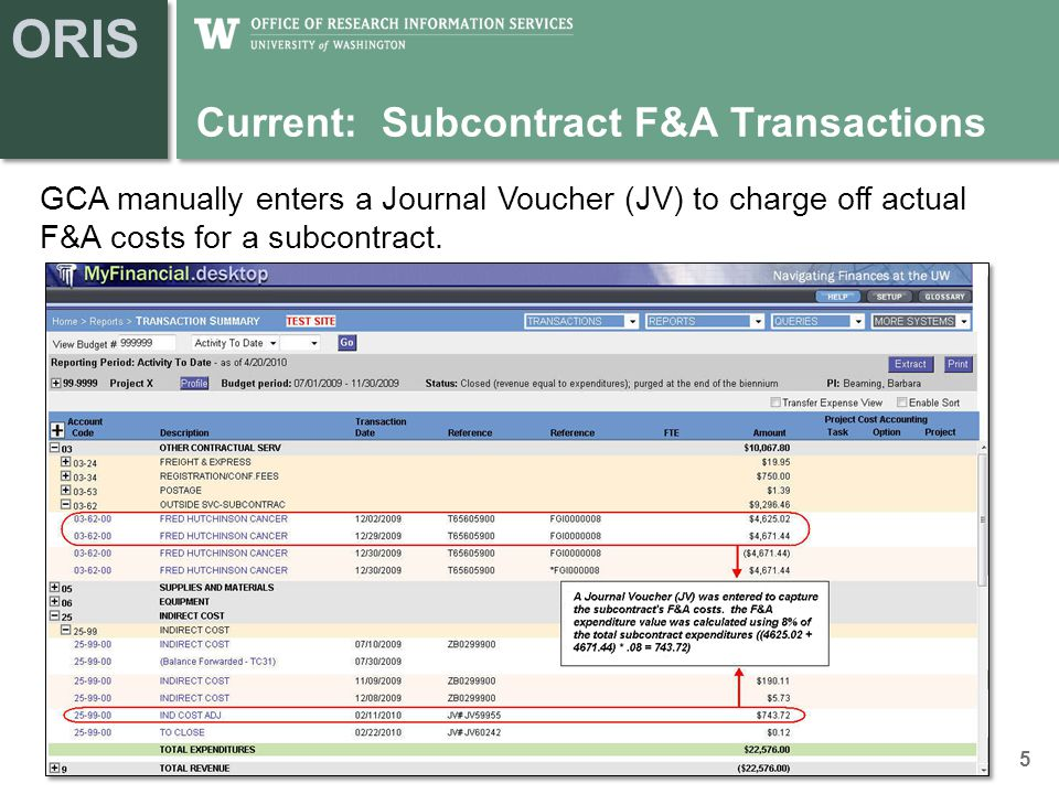 ORIS Current: Subcontract F&A Transactions 5 GCA manually enters a Journal Voucher (JV) to charge off actual F&A costs for a subcontract.