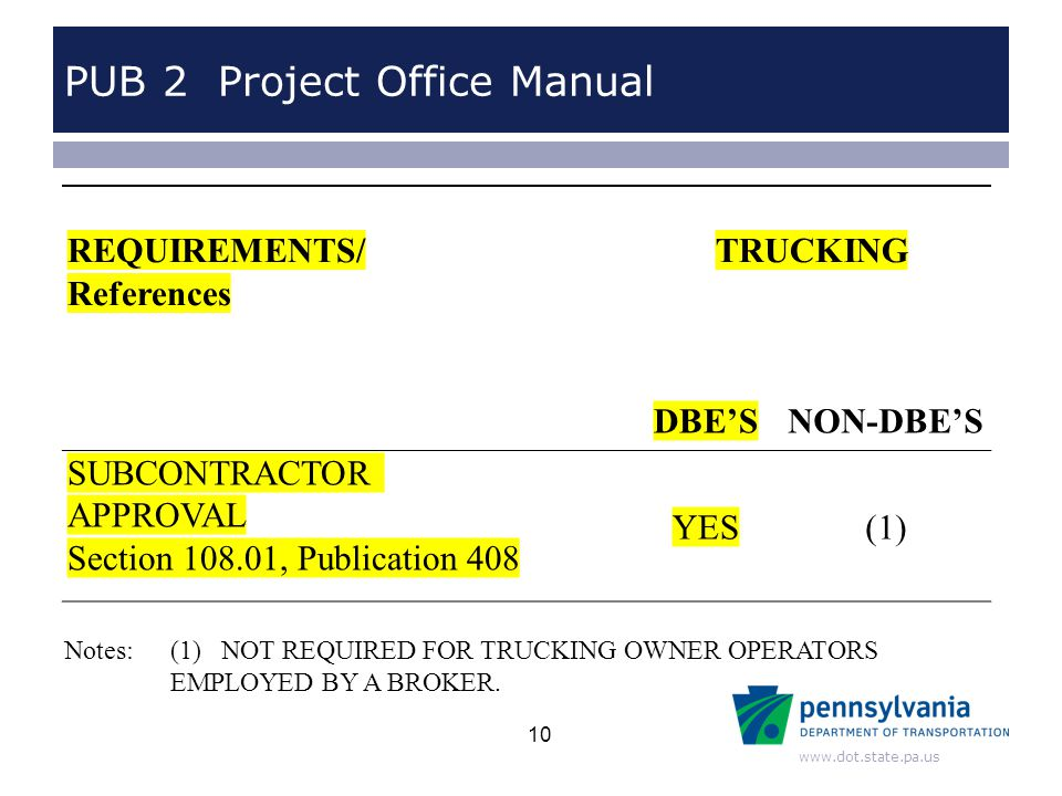 www.dot.state.pa.us PUB 2 Project Office Manual REQUIREMENTS/ References TRUCKING DBE'SNON-DBE'S SUBCONTRACTOR APPROVAL Section 108.01, Publication 408 YES(1) Notes: (1) NOT REQUIRED FOR TRUCKING OWNER OPERATORS EMPLOYED BY A BROKER.
