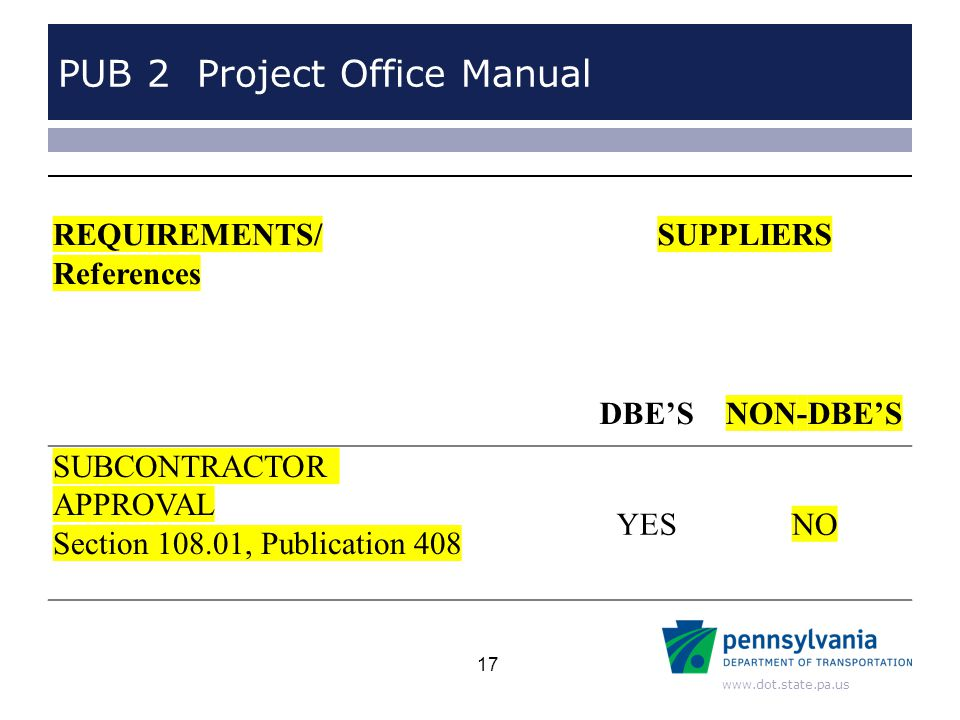 www.dot.state.pa.us PUB 2 Project Office Manual REQUIREMENTS/ References SUPPLIERS DBE'SNON-DBE'S SUBCONTRACTOR APPROVAL Section 108.01, Publication 408 YESNO 17