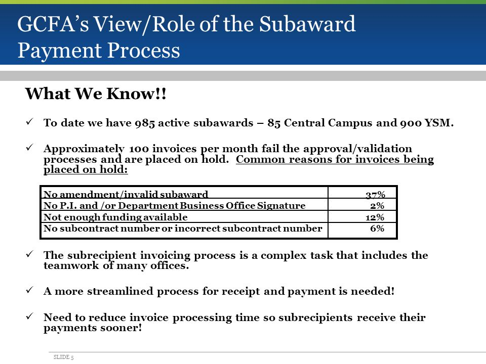 SLIDE 5 GCFA's View/Role of the Subaward Payment Process What We Know!.