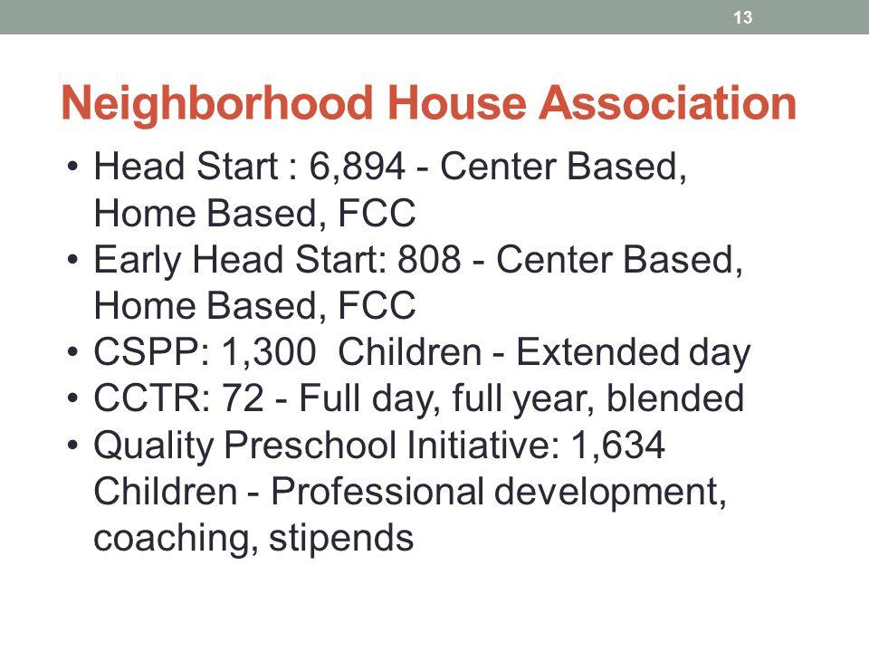 Neighborhood House Association 13 Head Start : 6,894 - Center Based, Home Based, FCC Early Head Start: 808 - Center Based, Home Based, FCC CSPP: 1,300