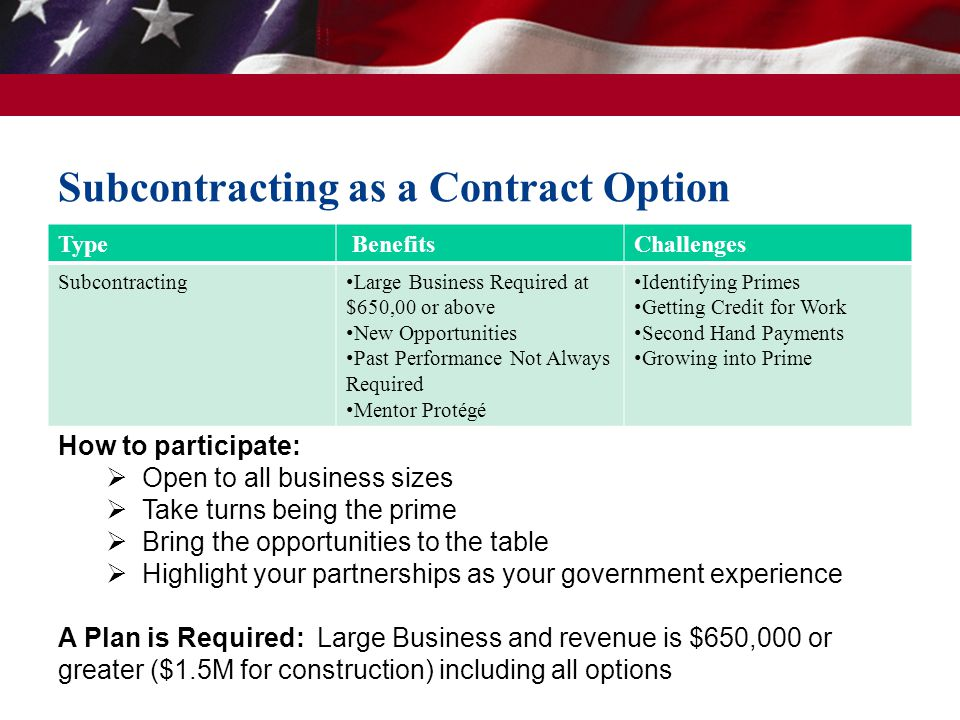Subcontracting as a Contract Option Type BenefitsChallenges Subcontracting Large Business Required at $650,00 or above New Opportunities Past Performa