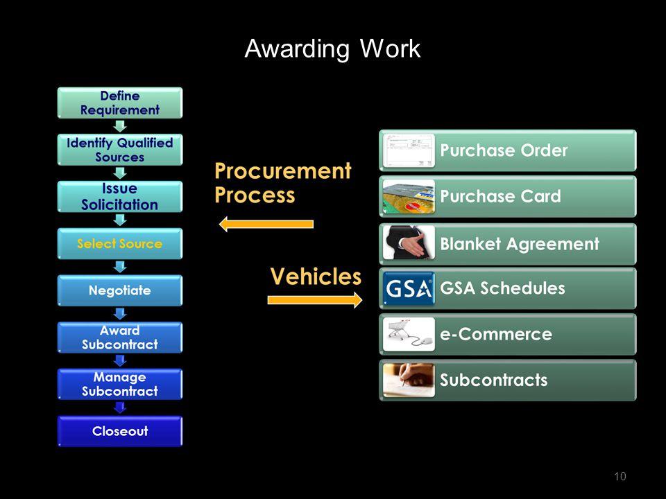 Awarding Work 10