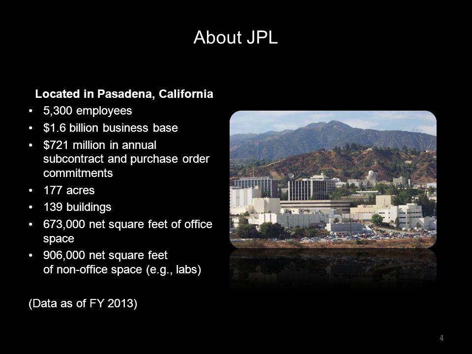 Roles: Caltech operates JPL for NASA 5
