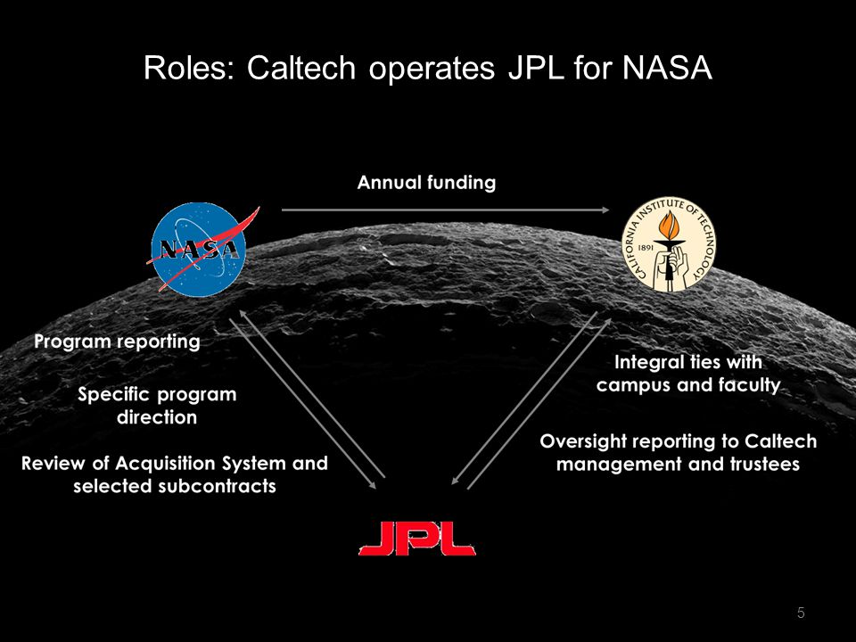 Objectives of MEDALS: To provide task support to a broad range of engineering and technology disciplines Speed up the acquisition process of task support so that JPL can respond quickly to identified tasks To provide excellent customer service to JPL by responding to customer and client needs and requests, with advance knowledge and experience Provide a systems and processes that incorporates industry standard tools and practices compatible with JPL tools Capability to provide support for Top Secret Sensitive Compartmented Information (TS/SCI) security clearance requirements Statement of Work Overview 16