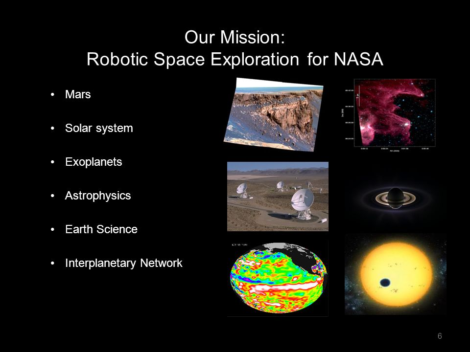 Mars Solar system Exoplanets Astrophysics Earth Science Interplanetary Network Our Mission: Robotic Space Exploration for NASA 6