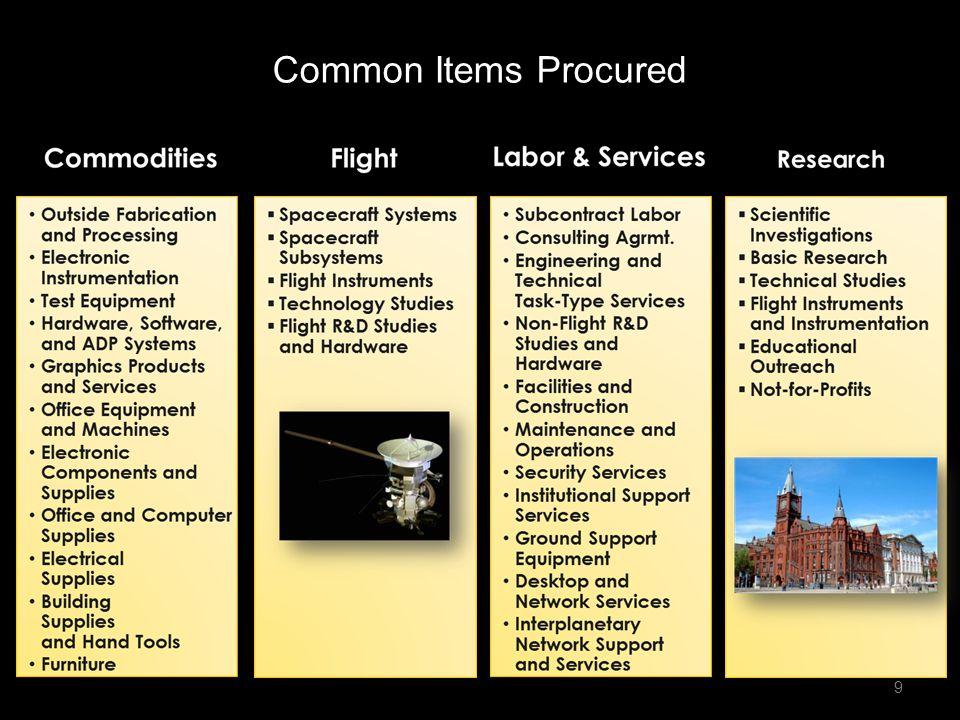 Common Items Procured 9