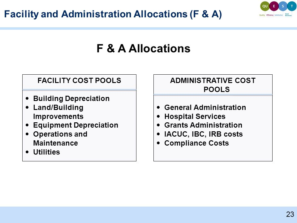 Facility and Administration Allocations (F & A) FACILITY COST POOLS  Building Depreciation  Land/Building Improvements  Equipment Depreciation  Operations and Maintenance  Utilities ADMINISTRATIVE COST POOLS  General Administration  Hospital Services  Grants Administration  IACUC, IBC, IRB costs  Compliance Costs F & A Allocations 23