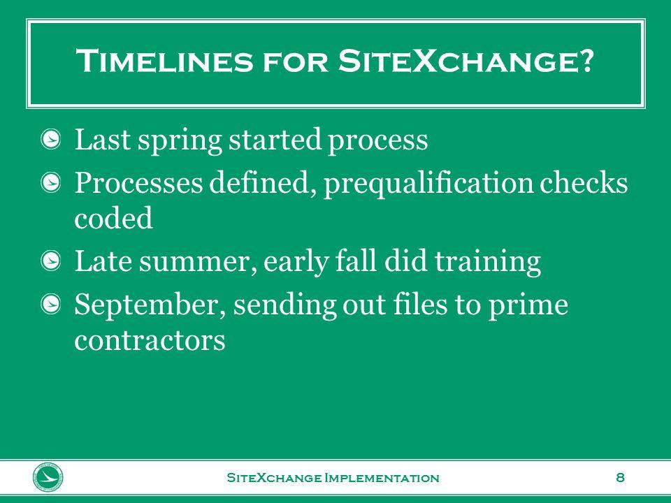 www.transportation.ohio.gov 8 Timelines for SiteXchange.