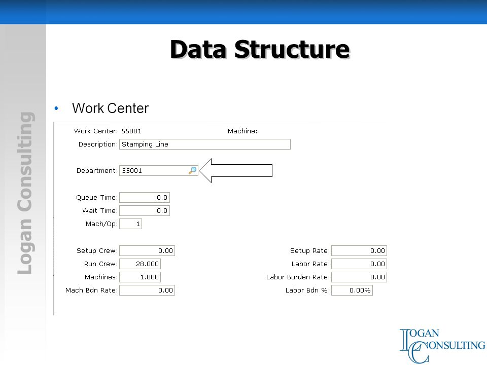Logan Consulting Data Structure Work Center