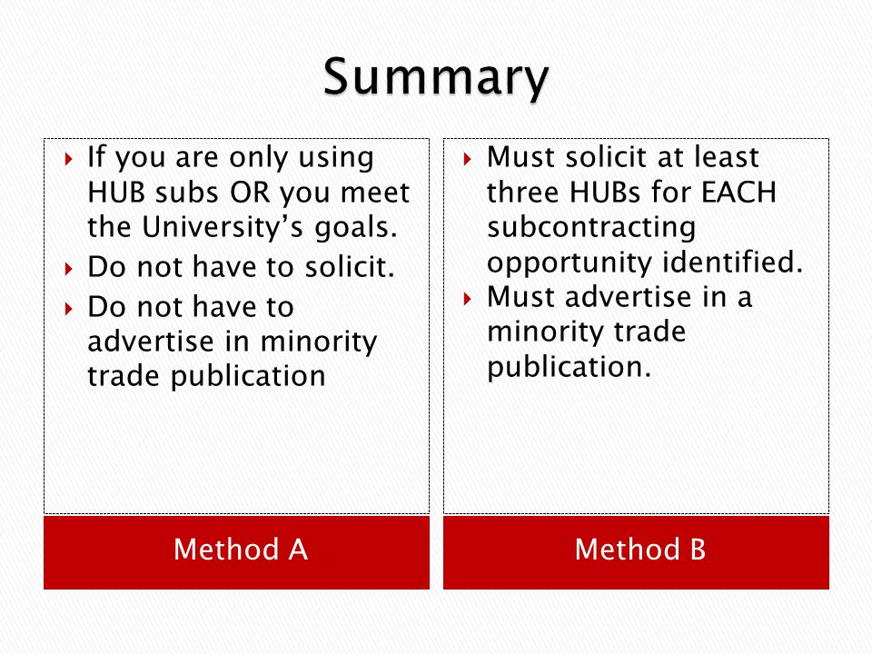 Method AMethod B  If you are only using HUB subs OR you meet the University's goals.