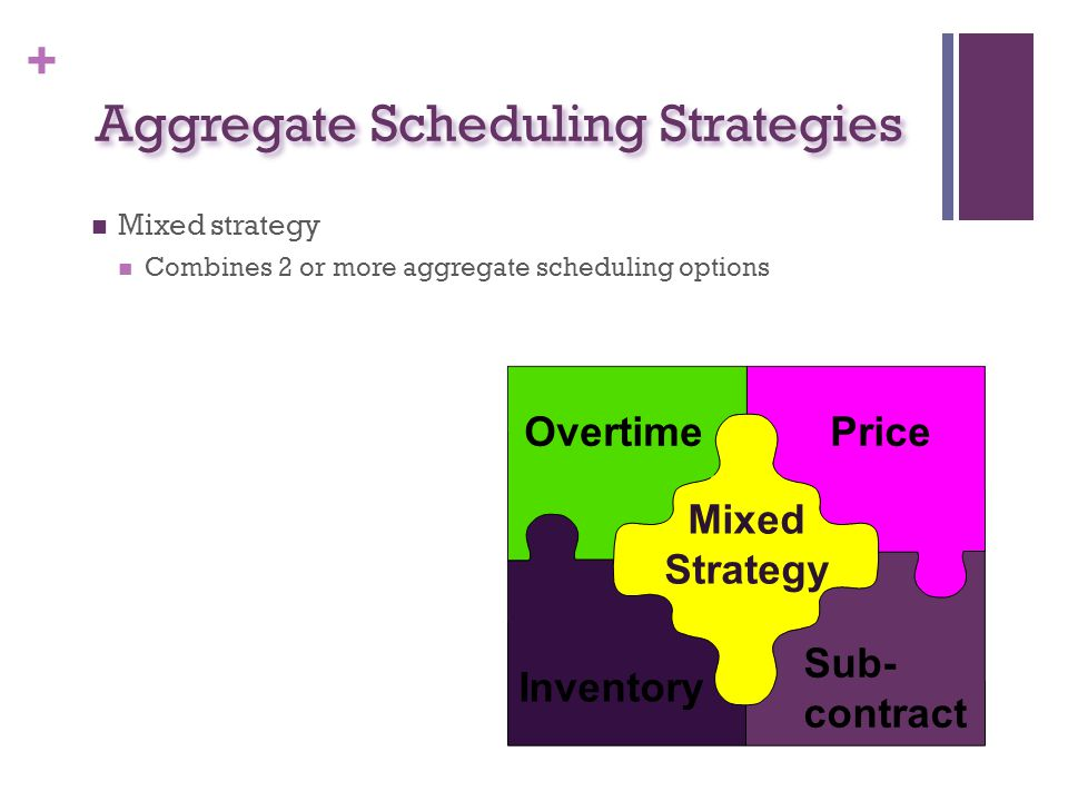 + Aggregate Scheduling Strategies Mixed strategy Combines 2 or more aggregate scheduling options Overtime Sub- contract Inventory Price Mixed Strategy