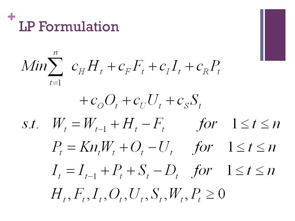 + LP Formulation
