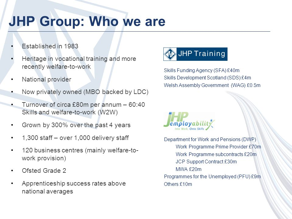 Work Programme: Supply Chain Shaw Trust Tomorrow s People Prospects Services Ltd Avon and Somerset Probation City of Bristol College Pinnacle People Learning Curve Gloucestershire Development Agency BTCV North Wessex Training CPA 12 Prime Contract – direct and subcontracted delivery CPA 12 covers the South West (Bristol and top of South West) JHP Prime Contract delivery – CPA 12 Subcontracted delivery PrimeYorkshire & Humber East Midlands ScotlandNorth WestWest Midlands A4e Ingeus Serco
