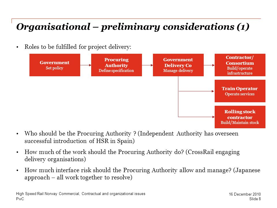 PwC Organisational – preliminary considerations (1) Roles to be fulfilled for project delivery: Who should be the Procuring Authority .