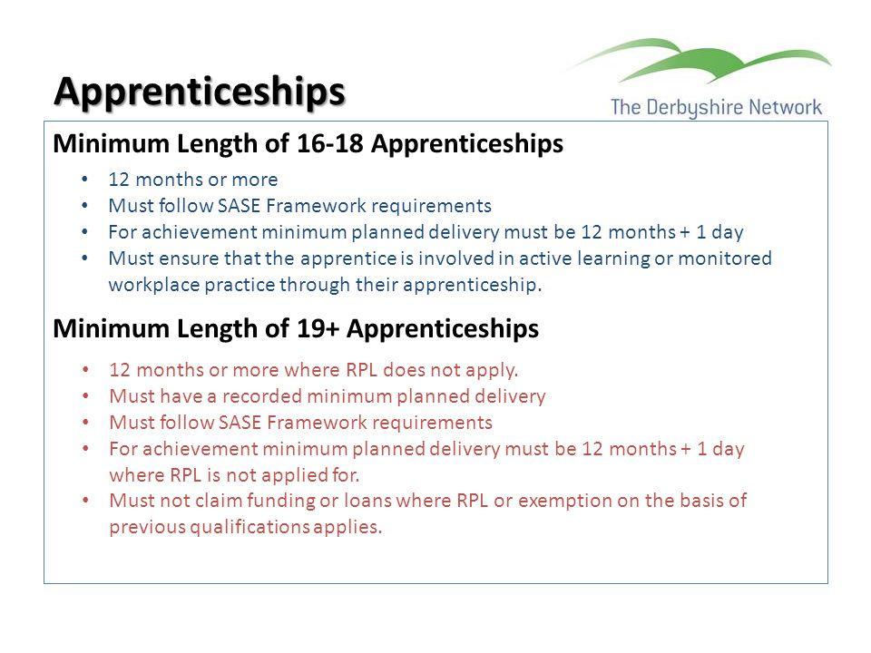 Minimum Length of 16-18 Apprenticeships Minimum Length of 19+ Apprenticeships Apprenticeships 12 months or more Must follow SASE Framework requirement