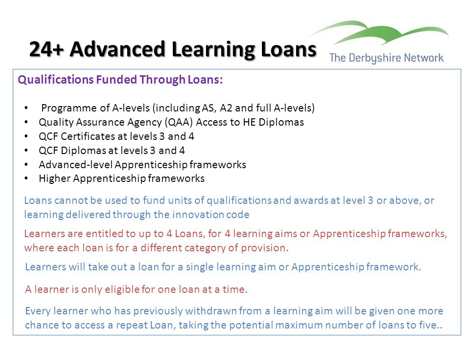 Qualifications Funded Through Loans: 24+ Advanced Learning Loans Programme of A-levels (including AS, A2 and full A-levels) Quality Assurance Agency (