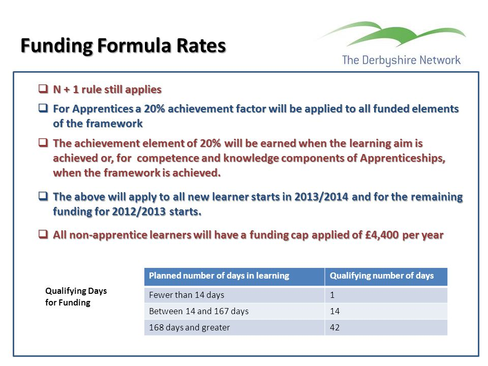 Funding Formula Rates  N + 1 rule still applies  For Apprentices a 20% achievement factor will be applied to all funded elements of the framework 