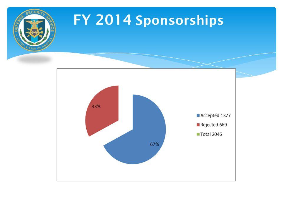 FY 2014 Sponsorships