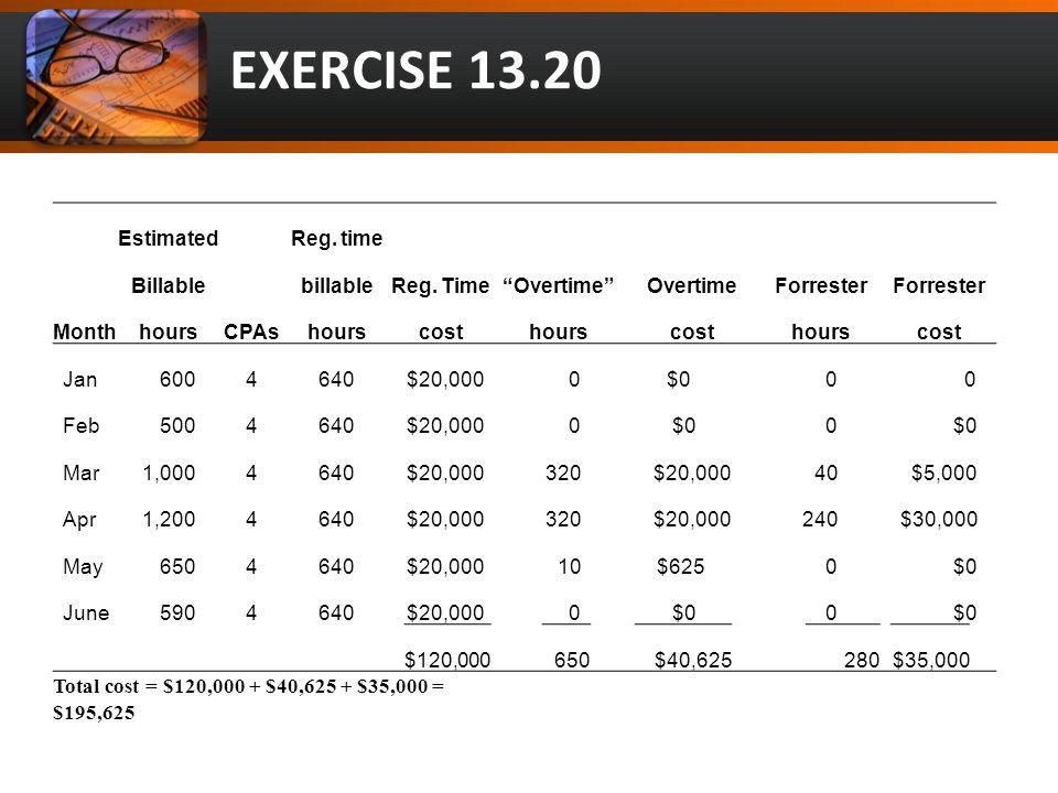EXERCISE 13.20 EstimatedReg.time BillablebillableReg.