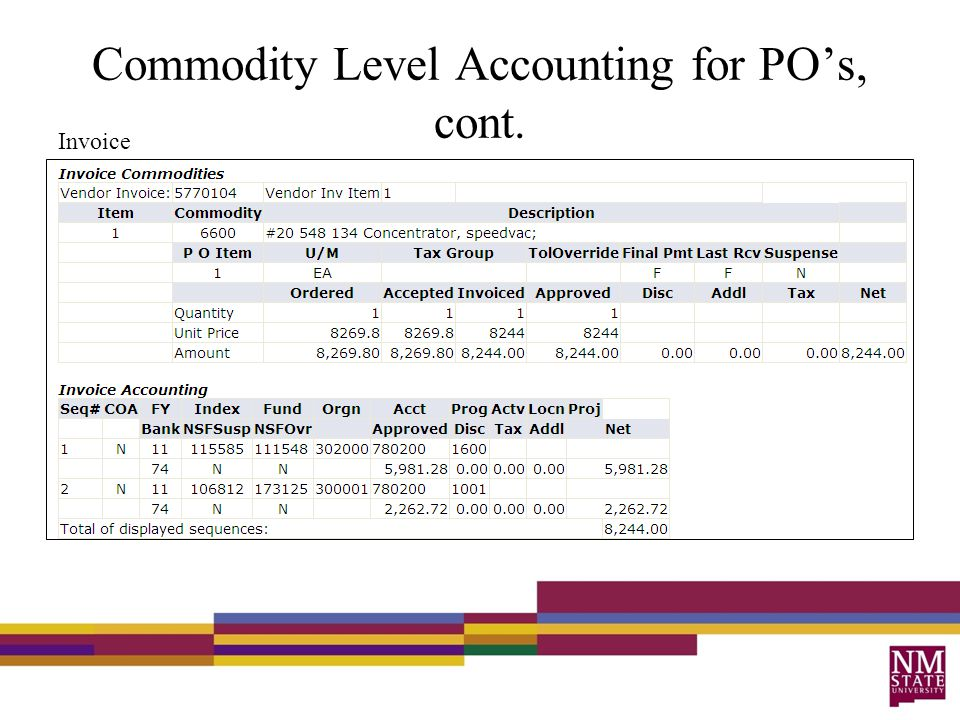 Commodity Level Accounting for PO's, cont. Invoice