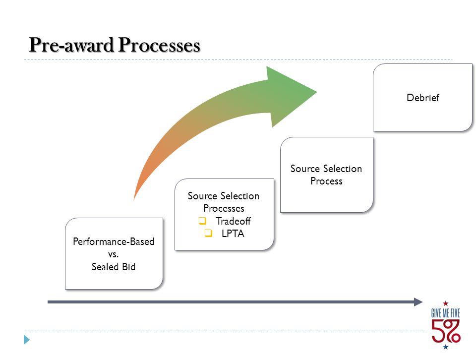 Performance-Based vs. Sealed Bid Performance-Based vs.