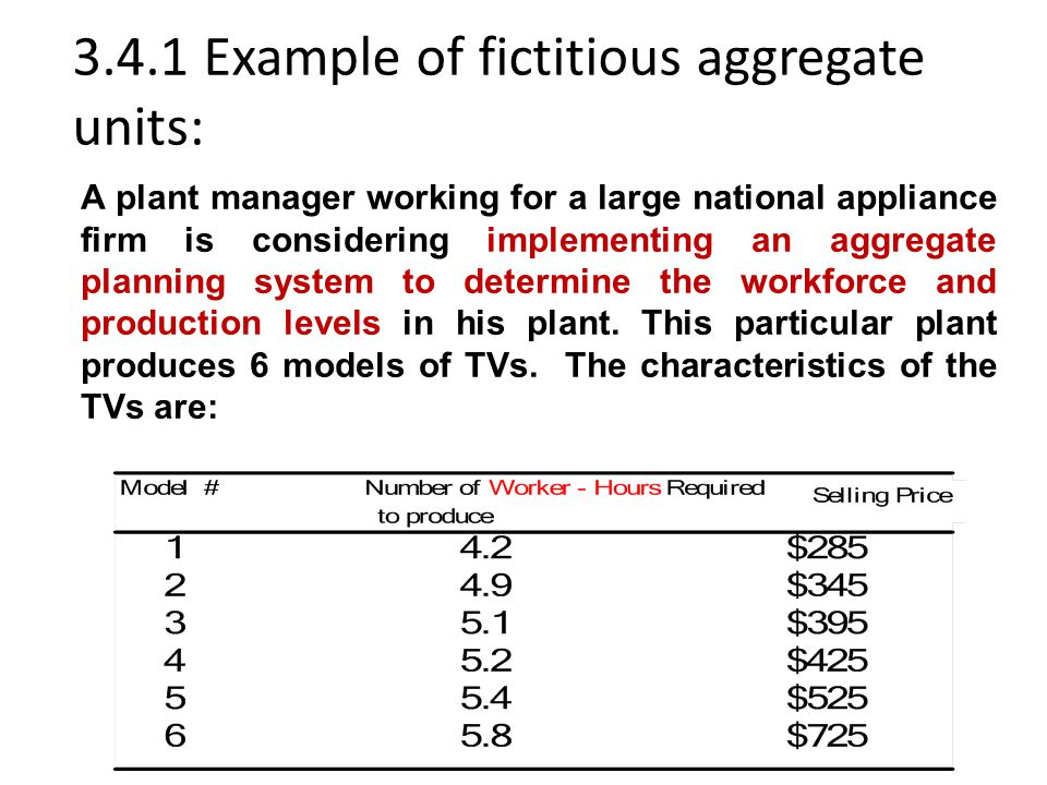 3.4.1 Example of fictitious aggregate units: A plant manager working for a large national appliance firm is considering implementing an aggregate planning system to determine the workforce and production levels in his plant.